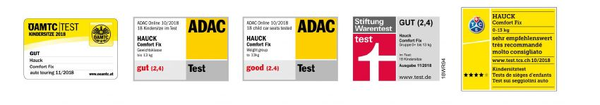 test5ca48dc78f0a5